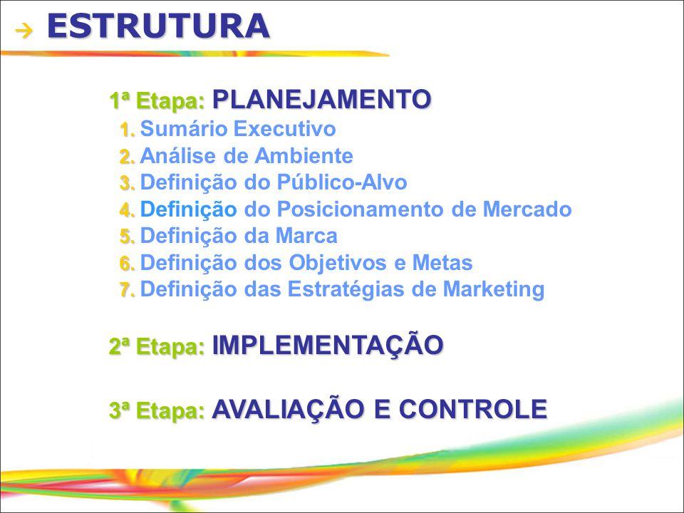 ESTRUTURA ESTRUTURA 1ª Etapa: P PP PLANEJAMENTO 1. Sumário Executivo 2. Análise de Ambiente 3. Definição do Público-Alvo 4. Definição do Posicionament