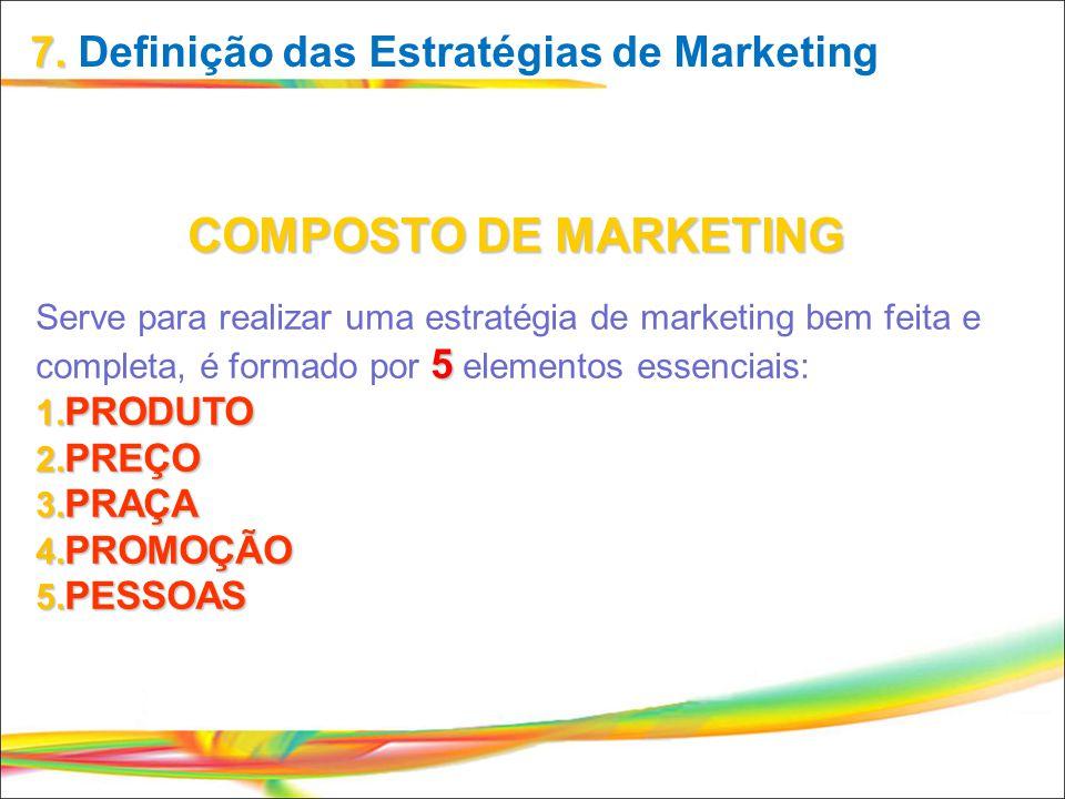 7. 7. Definição das Estratégias de Marketing COMPOSTO DE MARKETING Serve para realizar uma estratégia de marketing bem feita e completa, é formado por