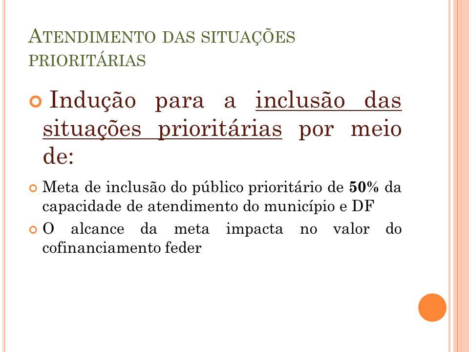 A TENDIMENTO DAS SITUAÇÕES PRIORITÁRIAS Indução para a inclusão das situações prioritárias por meio de: Meta de inclusão do público prioritário de 50%