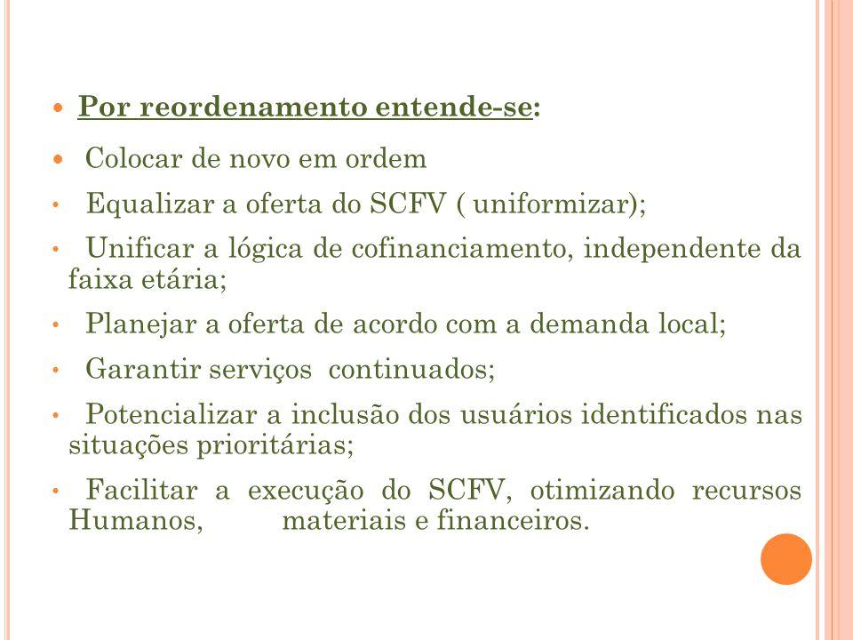 Por reordenamento entende-se: Colocar de novo em ordem Equalizar a oferta do SCFV ( uniformizar); Unificar a lógica de cofinanciamento, independente d