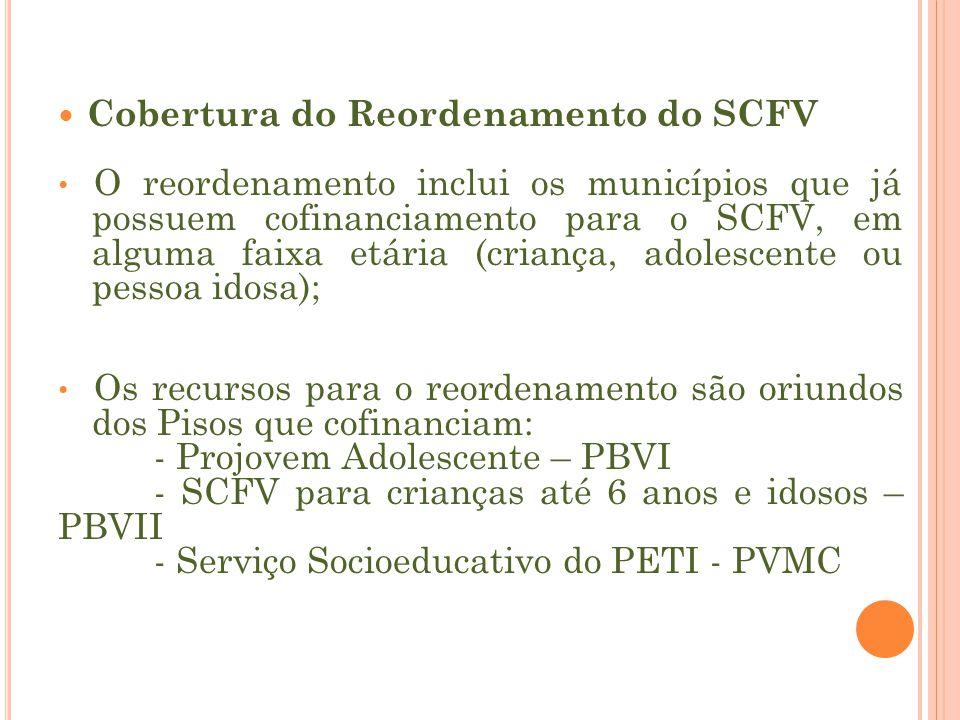 Cobertura do Reordenamento do SCFV O reordenamento inclui os municípios que já possuem cofinanciamento para o SCFV, em alguma faixa etária (criança, a