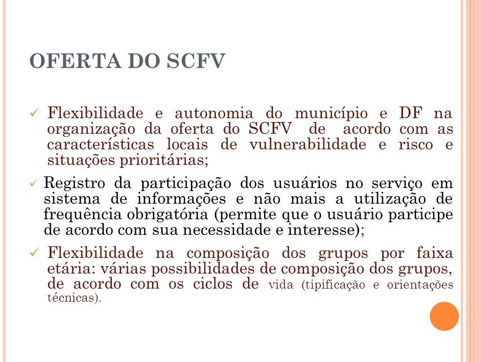 OFERTA DO SCFV Flexibilidade e autonomia do município e DF na organização da oferta do SCFV de acordo com as características locais de vulnerabilidade