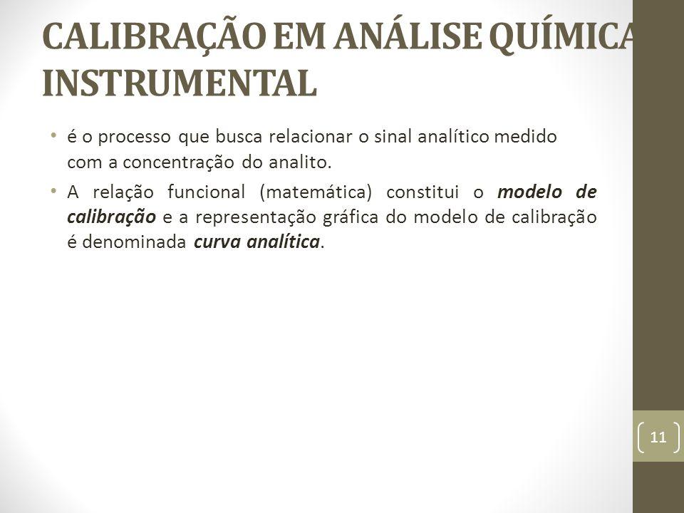 CALIBRAÇÃO EM ANÁLISE QUÍMICA INSTRUMENTAL é o processo que busca relacionar o sinal analítico medido com a concentração do analito. A relação funcion