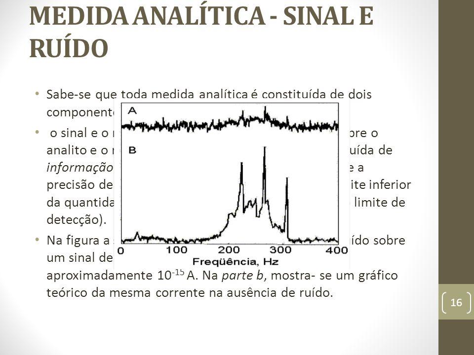 MEDIDA ANALÍTICA - SINAL E RUÍDO Sabe-se que toda medida analítica é constituída de dois componentes: o sinal e o ruído. O primeiro contém informação