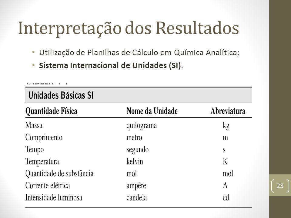 Interpretação dos Resultados Utilização de Planilhas de Cálculo em Química Analítica; Sistema Internacional de Unidades (SI). 23