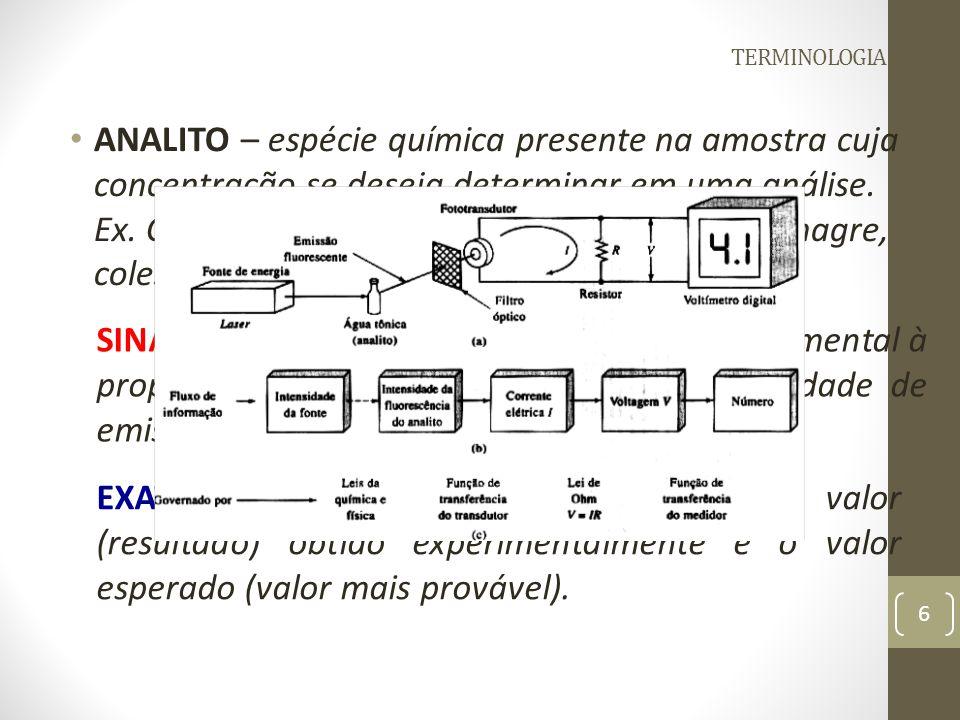 TERMINOLOGIA… ANALITO – espécie química presente na amostra cuja concentração se deseja determinar em uma análise. Ex. Cálcio presente no leite, ácido