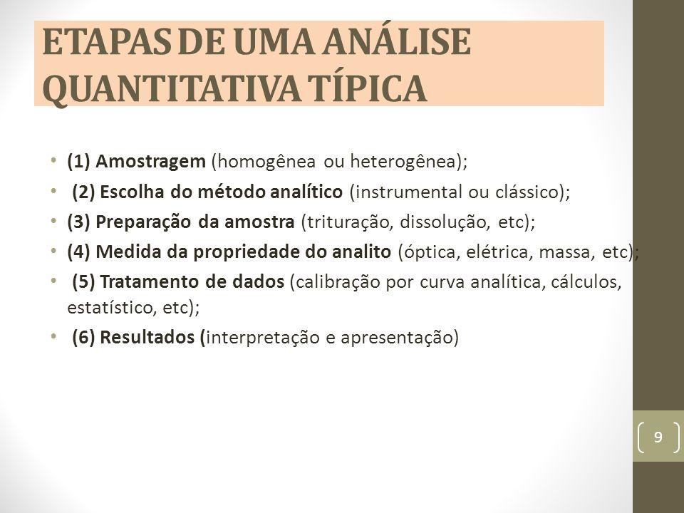 ETAPAS DE UMA ANÁLISE QUANTITATIVA TÍPICA (1) Amostragem (homogênea ou heterogênea); (2) Escolha do método analítico (instrumental ou clássico); (3) P