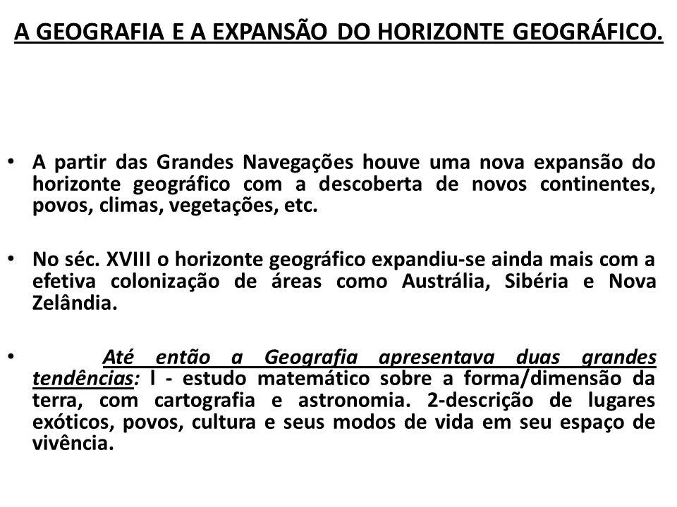 Geografia Moderna (séc.