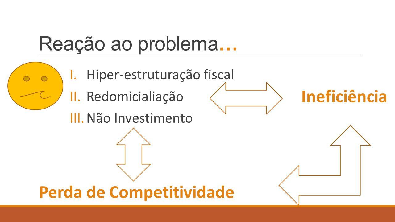 Conclusão e mais unanimidade… Vários fatores condicionam o investimento mas… …Hoje: o fator fiscal prejudica claramente o retorno do investimento português no estrangeiro O comentário geral à reforma tem refletido unanimidade em torno do método da isenção