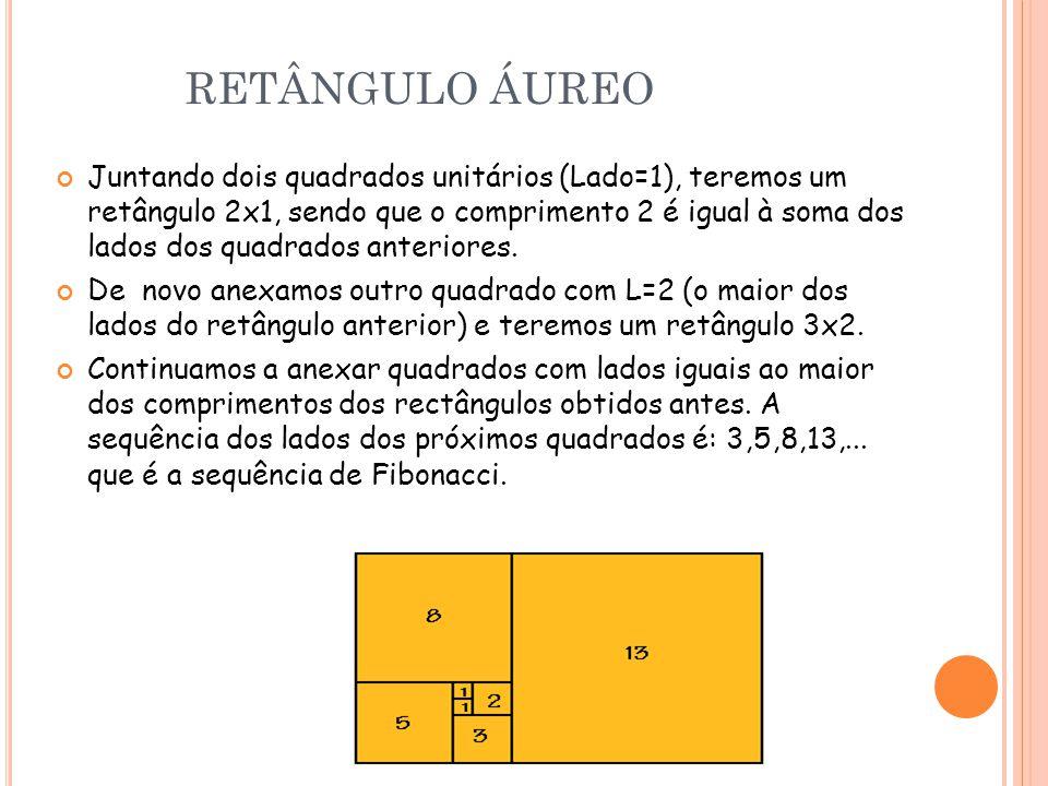 RETÂNGULO ÁUREO Juntando dois quadrados unitários (Lado=1), teremos um retângulo 2x1, sendo que o comprimento 2 é igual à soma dos lados dos quadrados anteriores.