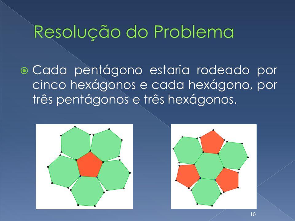 Cada pentágono estaria rodeado por cinco hexágonos e cada hexágono, por três pentágonos e três hexágonos. 10