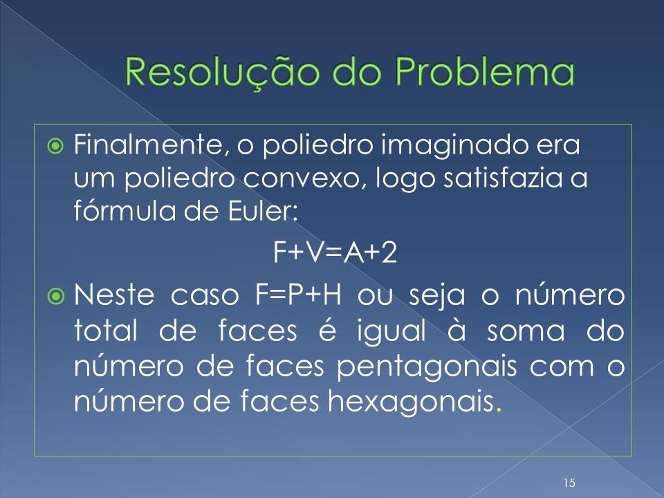 Finalmente, o poliedro imaginado era um poliedro convexo, logo satisfazia a fórmula de Euler: F+V=A+2 Neste caso F=P+H ou seja o número total de faces