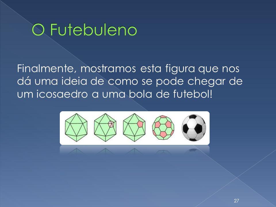 Finalmente, mostramos esta figura que nos dá uma ideia de como se pode chegar de um icosaedro a uma bola de futebol! 27