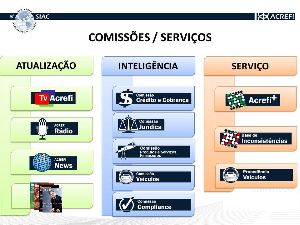INTELIGÊNCIA ATUALIZAÇÃO SERVIÇO COMISSÕES / SERVIÇOS