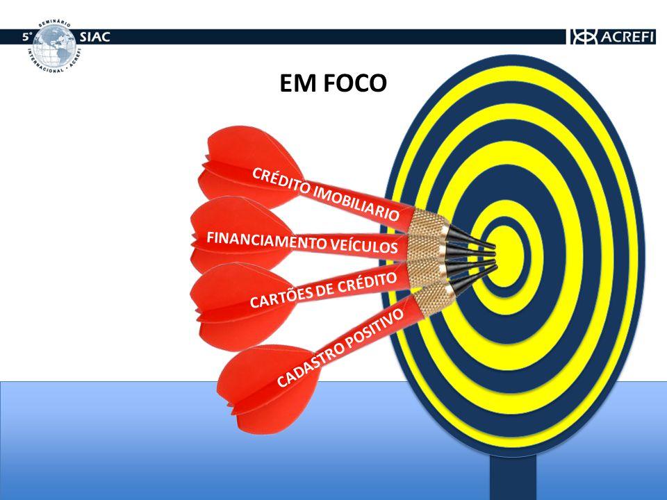 CRÉDITO IMOBILIARIO FINANCIAMENTO VEÍCULOS CARTÕES DE CRÉDITO CADASTRO POSITIVO EM FOCO