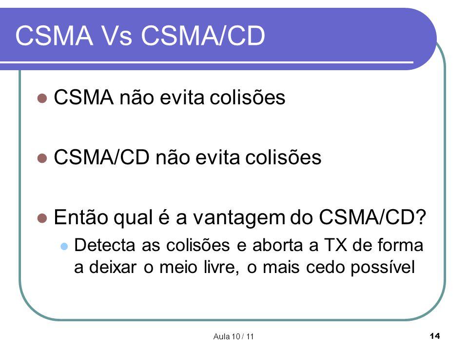 Aula 10 / 1114 CSMA Vs CSMA/CD CSMA não evita colisões CSMA/CD não evita colisões Então qual é a vantagem do CSMA/CD? Detecta as colisões e aborta a T