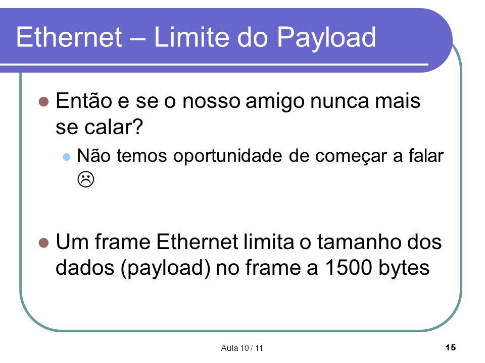 Aula 10 / 1115 Ethernet – Limite do Payload Então e se o nosso amigo nunca mais se calar? Não temos oportunidade de começar a falar Um frame Ethernet