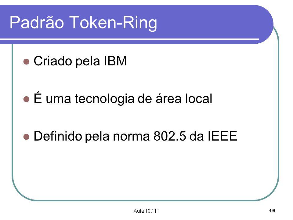 Aula 10 / 1116 Padrão Token-Ring Criado pela IBM É uma tecnologia de área local Definido pela norma 802.5 da IEEE