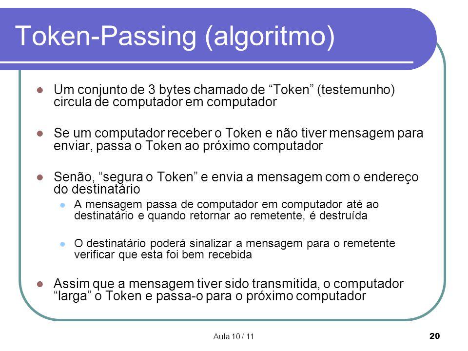 Aula 10 / 1120 Token-Passing (algoritmo) Um conjunto de 3 bytes chamado de Token (testemunho) circula de computador em computador Se um computador rec