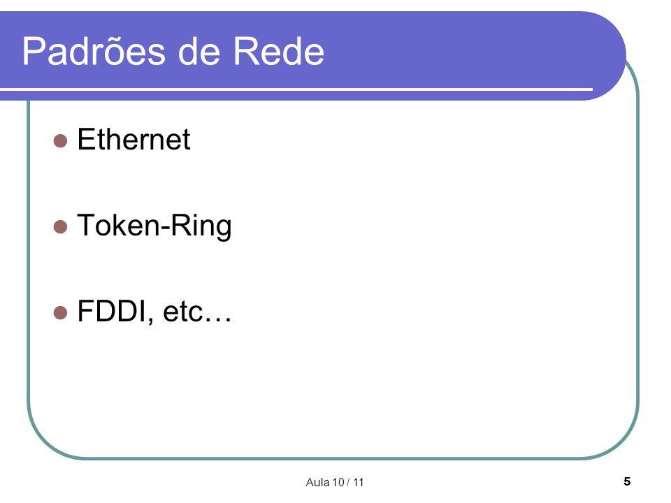 Aula 10 / 115 Padrões de Rede Ethernet Token-Ring FDDI, etc…