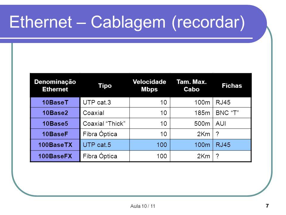 Aula 10 / 117 Ethernet – Cablagem (recordar) Denominação Ethernet Tipo Velocidade Mbps Tam. Max. Cabo Fichas 10BaseT UTP cat.310100mRJ45 10Base2 Coaxi