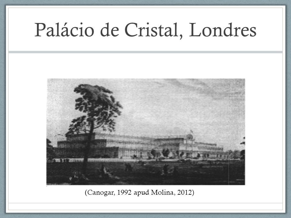 Palácio de Cristal, Londres (Canogar, 1992 apud Molina, 2012)