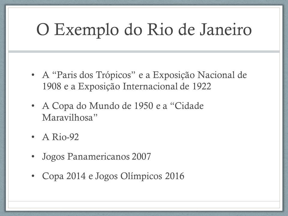 O Exemplo do Rio de Janeiro A Paris dos Trópicos e a Exposição Nacional de 1908 e a Exposição Internacional de 1922 A Copa do Mundo de 1950 e a Cidade