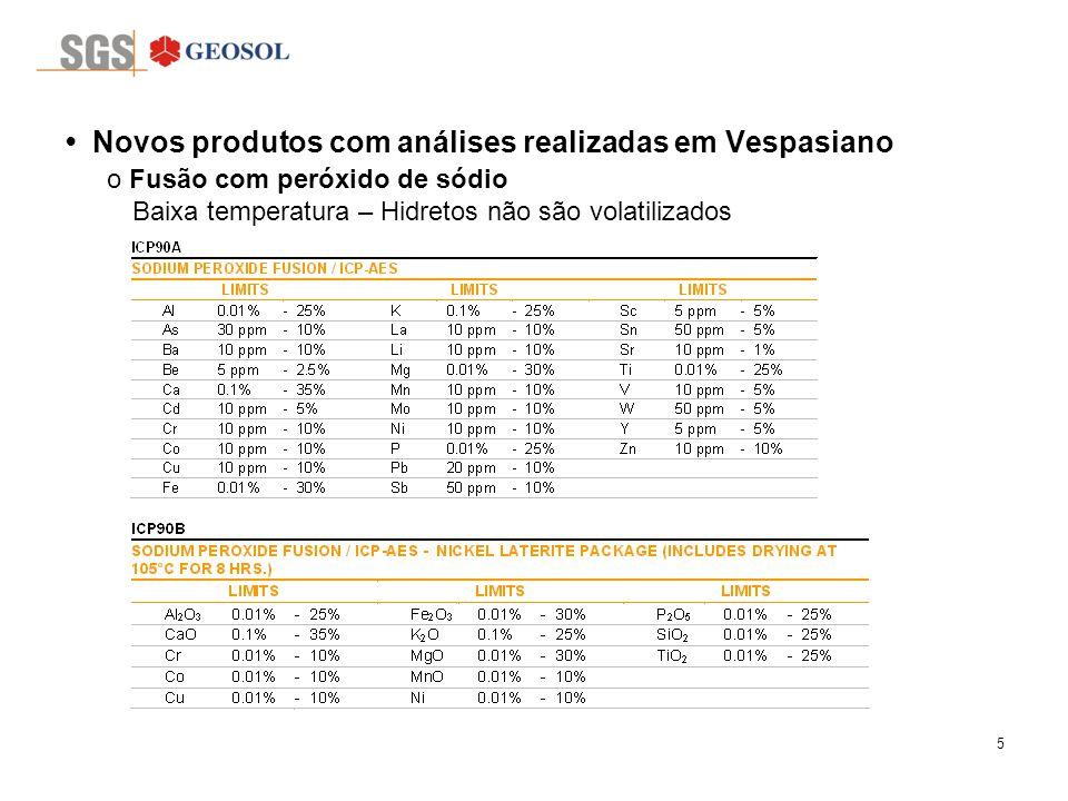5 Novos produtos com análises realizadas em Vespasiano o Fusão com peróxido de sódio Baixa temperatura – Hidretos não são volatilizados o Análises por