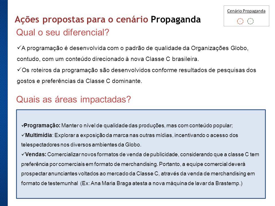 A programação é desenvolvida com o padrão de qualidade da Organizações Globo, contudo, com um conteúdo direcionado à nova Classe C brasileira. Os rote