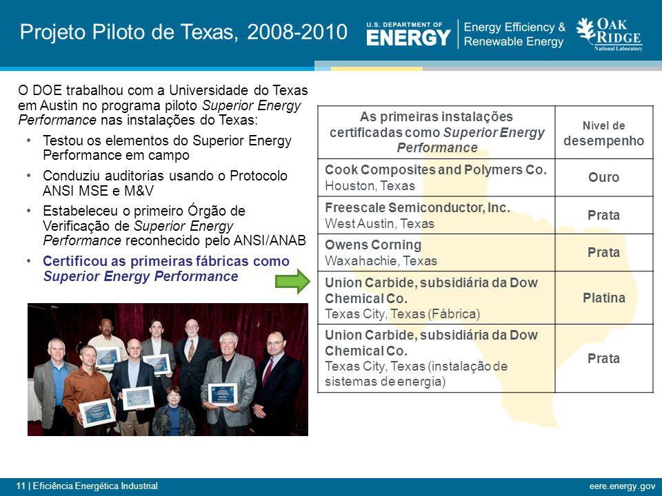 11 | Eficiência Energética Industrialeere.energy.gov O DOE trabalhou com a Universidade do Texas em Austin no programa piloto Superior Energy Performance nas instalações do Texas: Testou os elementos do Superior Energy Performance em campo Conduziu auditorias usando o Protocolo ANSI MSE e M&V Estabeleceu o primeiro Órgão de Verificação de Superior Energy Performance reconhecido pelo ANSI/ANAB Certificou as primeiras fábricas como Superior Energy Performance As primeiras instalações certificadas como Superior Energy Performance Nível de desempenho Cook Composites and Polymers Co.