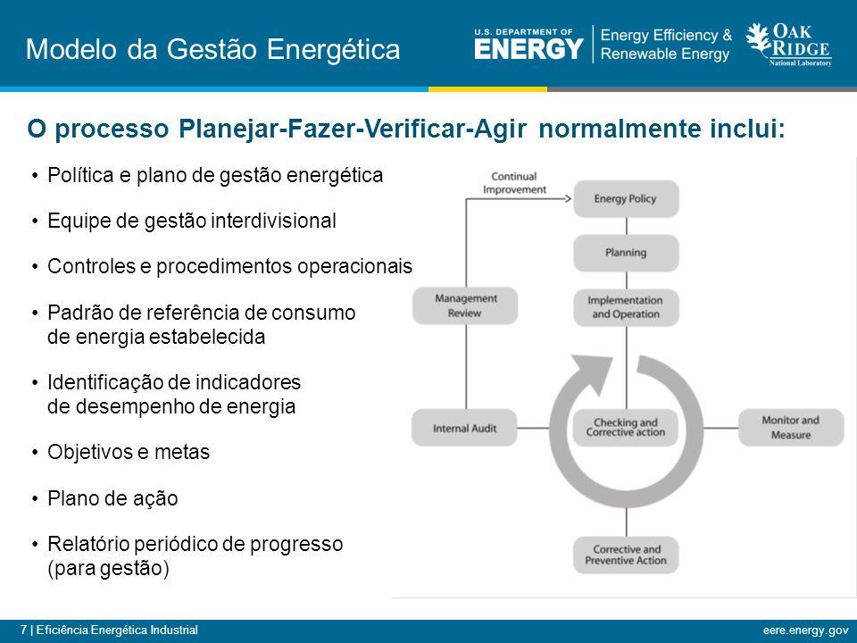 7 | Eficiência Energética Industrialeere.energy.gov O processo Planejar-Fazer-Verificar-Agir normalmente inclui: Política e plano de gestão energética Equipe de gestão interdivisional Controles e procedimentos operacionais Padrão de referência de consumo de energia estabelecida Identificação de indicadores de desempenho de energia Objetivos e metas Plano de ação Relatório periódico de progresso (para gestão) Modelo da Gestão Energética