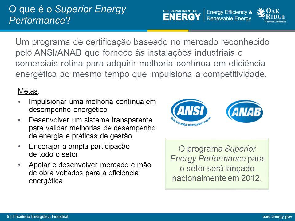 9 | Eficiência Energética Industrialeere.energy.gov O que é o Superior Energy Performance.