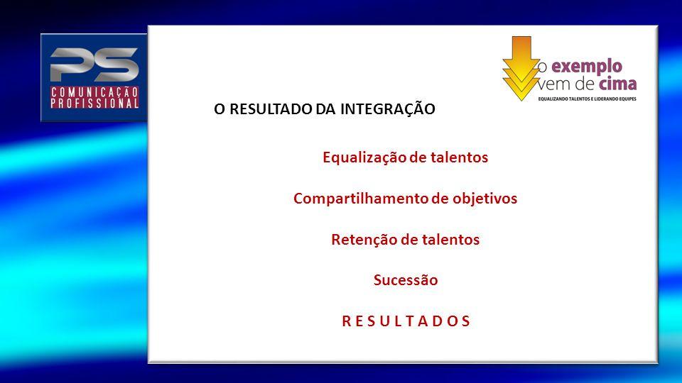 O RESULTADO DA INTEGRAÇÃO Equalização de talentos Compartilhamento de objetivos Retenção de talentos Sucessão R E S U L T A D O S
