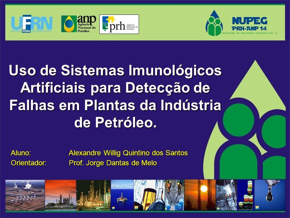 Uso de Sistemas Imunológicos Artificiais para Detecção de Falhas em Plantas da Indústria de Petróleo. Aluno: Alexandre Willig Quintino dos Santos Orie