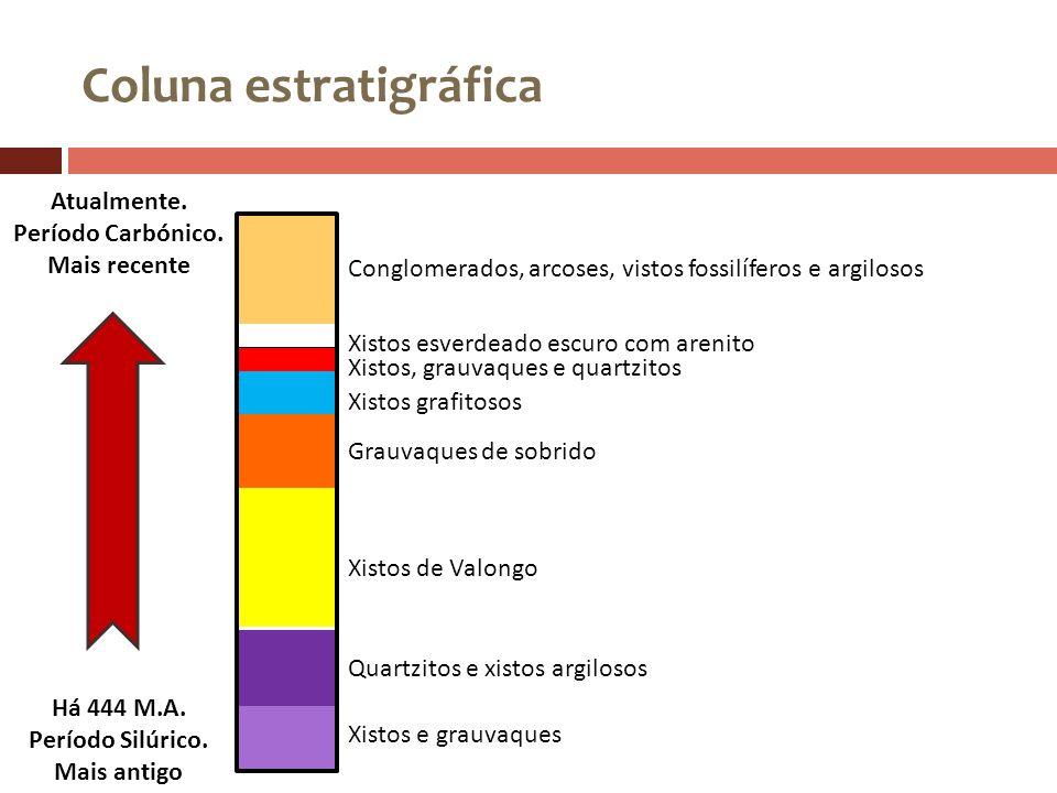 Coluna estratigráfica Xistos e grauvaques Quartzitos e xistos argilosos Xistos de Valongo Grauvaques de sobrido Xistos grafitosos Xistos, grauvaques e