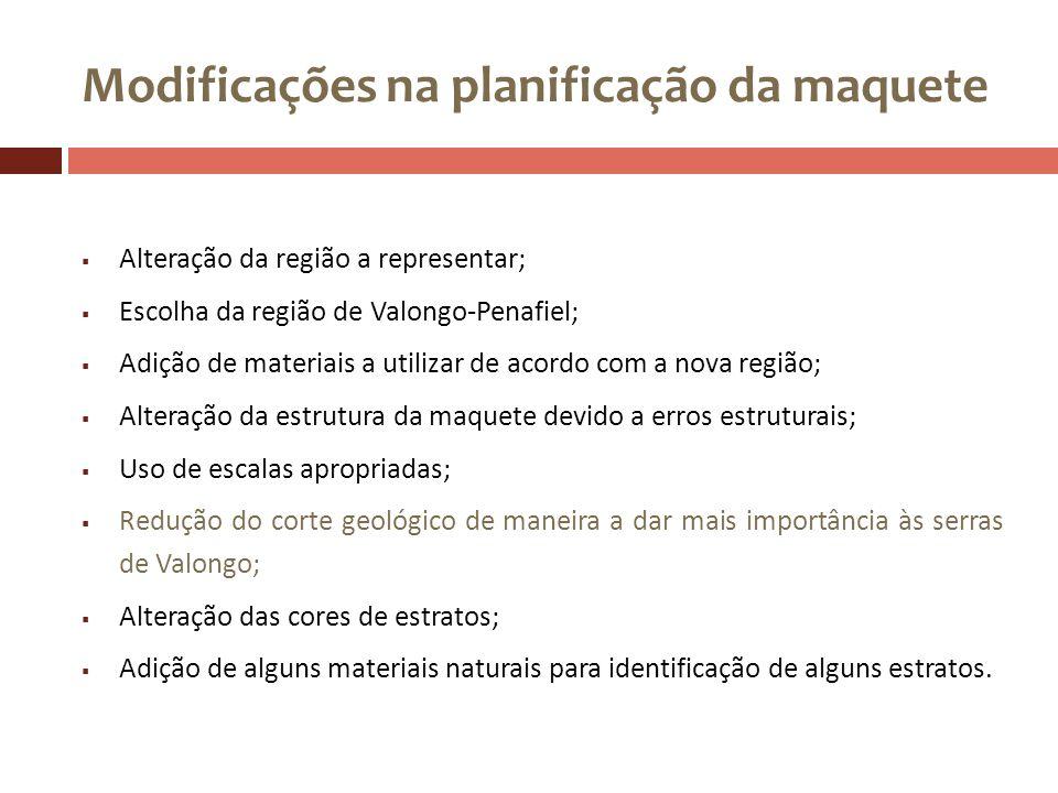 Modificações na planificação da maquete Alteração da região a representar; Escolha da região de Valongo-Penafiel; Adição de materiais a utilizar de ac
