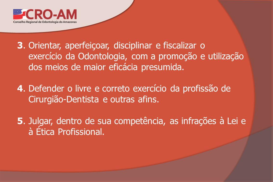 3. Orientar, aperfeiçoar, disciplinar e fiscalizar o exercício da Odontologia, com a promoção e utilização dos meios de maior eficácia presumida. 4. D
