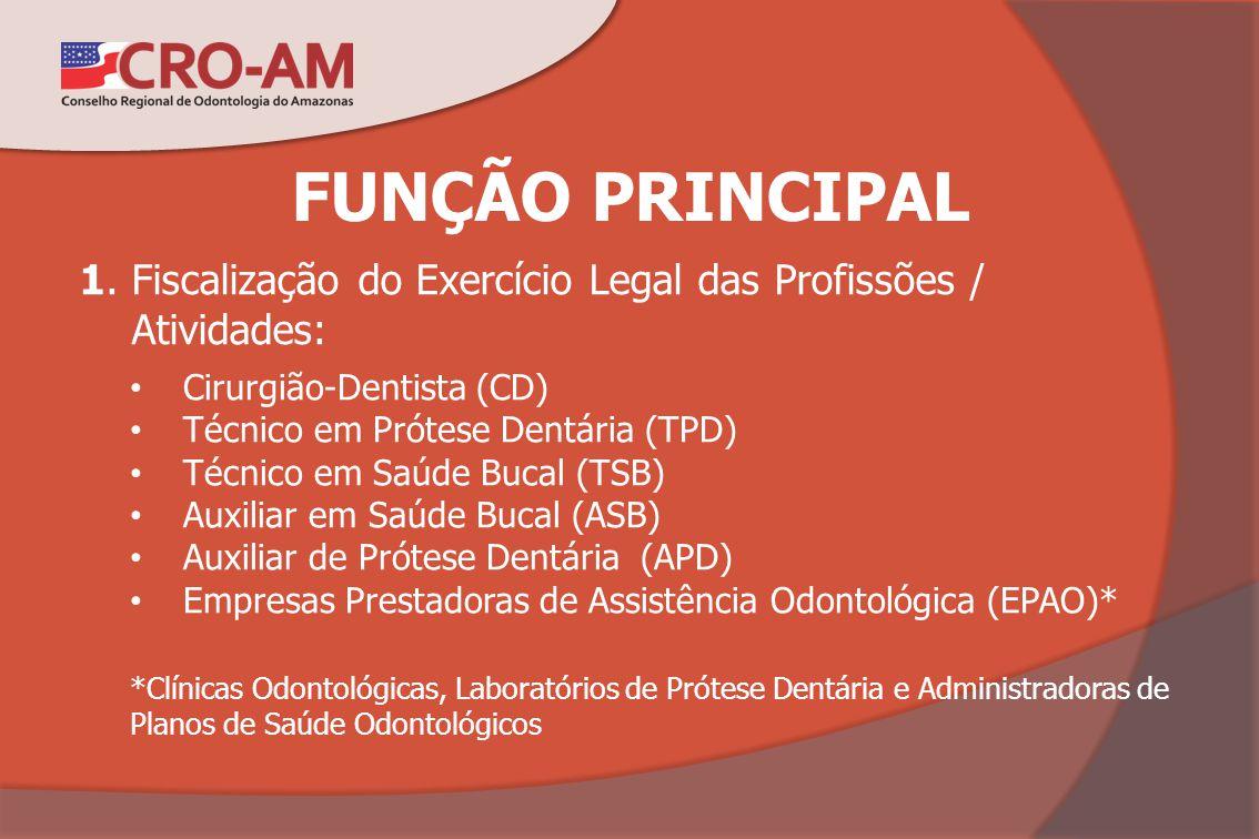 FUNÇÃO PRINCIPAL 1. Fiscalização do Exercício Legal das Profissões / Atividades: Cirurgião-Dentista (CD) Técnico em Prótese Dentária (TPD) Técnico em