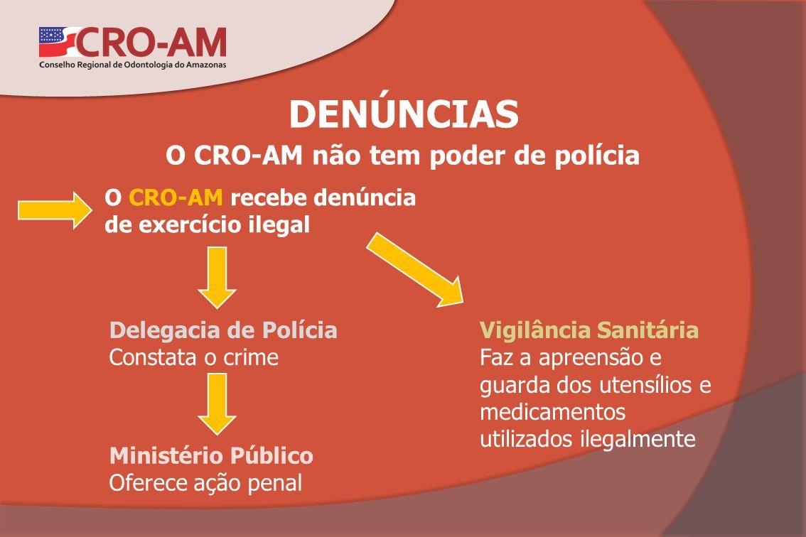 DENÚNCIAS O CRO-AM não tem poder de polícia O CRO-AM recebe denúncia de exercício ilegal Delegacia de Polícia Constata o crime Vigilância Sanitária Fa