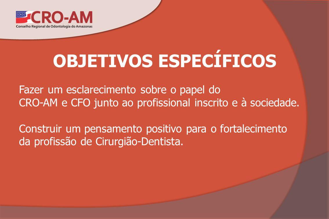 OBJETIVOS ESPECÍFICOS Fazer um esclarecimento sobre o papel do CRO-AM e CFO junto ao profissional inscrito e à sociedade. Construir um pensamento posi