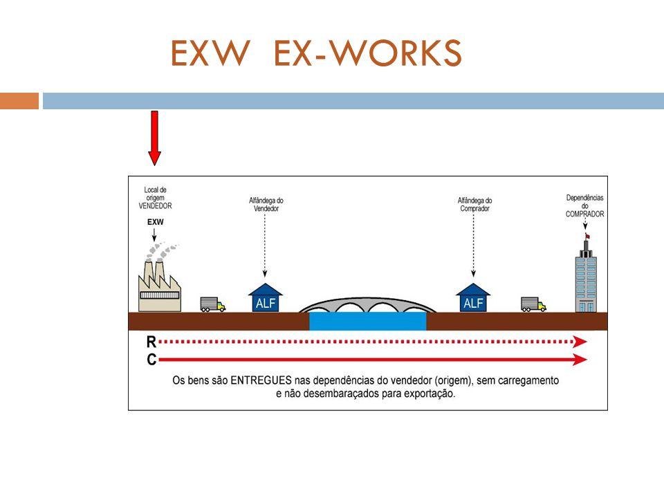 EXW EX-WORKS