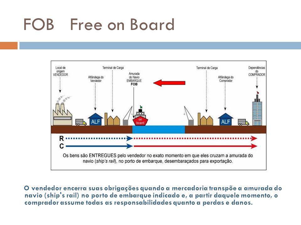 FOB Free on Board O vendedor encerra suas obrigações quando a mercadoria transpõe a amurada do navio (ship s rail) no porto de embarque indicado e, a partir daquele momento, o comprador assume todas as responsabilidades quanto a perdas e danos.