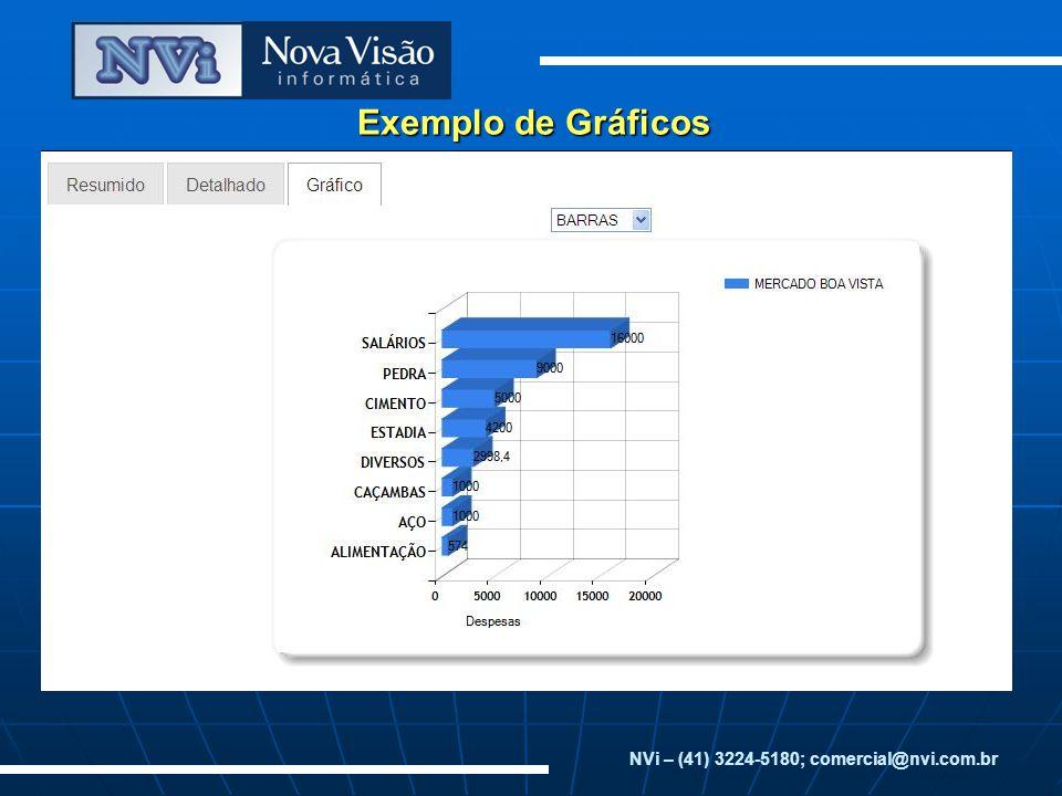 Exemplo de Gráficos NVi – (41) 3224-5180; comercial@nvi.com.br