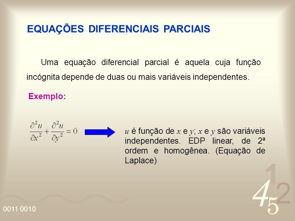 4 2 5 1 0011 0010 EQUAÇÕES DIFERENCIAIS PARCIAIS Uma equação diferencial parcial é aquela cuja função incógnita depende de duas ou mais variáveis inde
