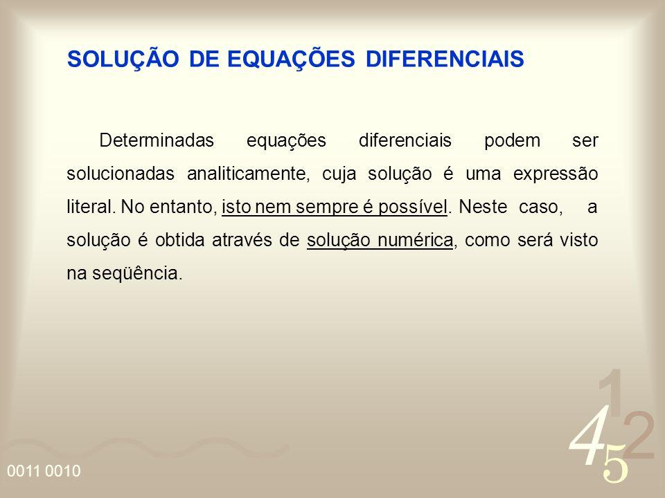 4 2 5 1 0011 0010 SOLUÇÃO DE EQUAÇÕES DIFERENCIAIS Determinadas equações diferenciais podem ser solucionadas analiticamente, cuja solução é uma expres