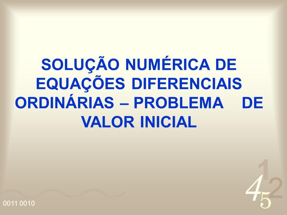 4 2 5 1 0011 0010 SOLUÇÃO NUMÉRICA DE EQUAÇÕES DIFERENCIAIS ORDINÁRIAS – PROBLEMA DE VALOR INICIAL