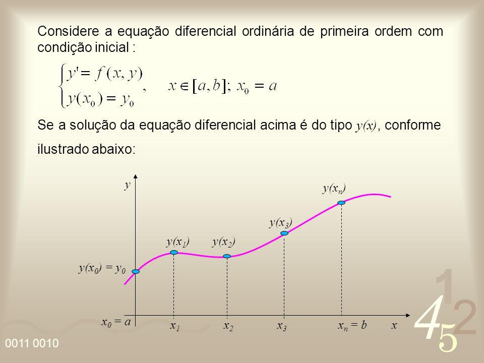 4 2 5 1 0011 0010 Considere a equação diferencial ordinária de primeira ordem com condição inicial : Se a solução da equação diferencial acima é do ti