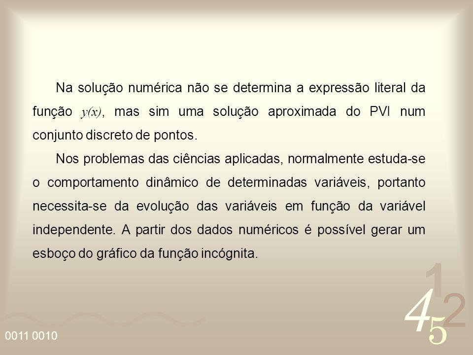 4 2 5 1 0011 0010 Na solução numérica não se determina a expressão literal da função y(x), mas sim uma solução aproximada do PVI num conjunto discreto