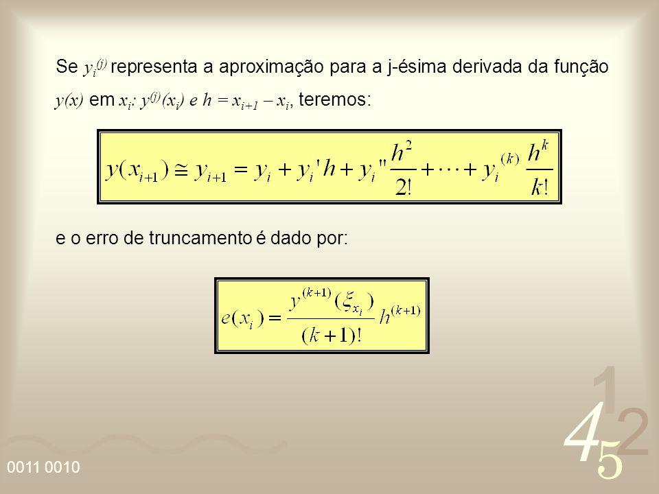 4 2 5 1 0011 0010 Se y i (j) representa a aproximação para a j-ésima derivada da função y(x) em x i : y (j) (x i ) e h = x i+1 – x i, teremos: e o err