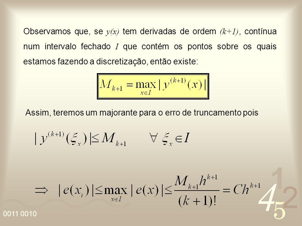 4 2 5 1 0011 0010 Observamos que, se y(x) tem derivadas de ordem (k+1), contínua num intervalo fechado I que contém os pontos sobre os quais estamos f